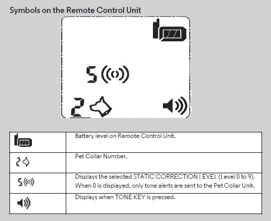 Motorola-ScoutTrainer25-Symbols