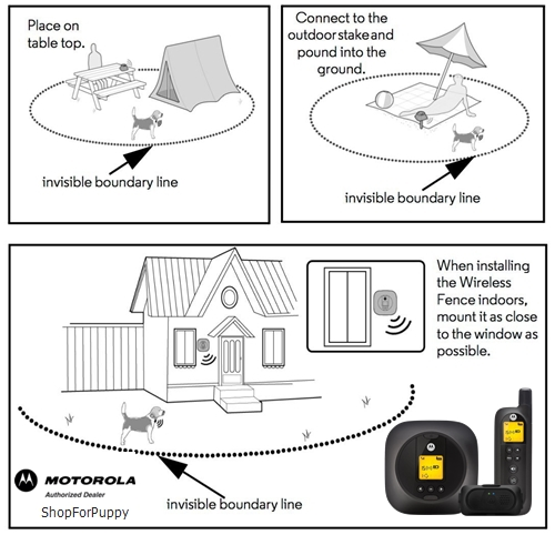 Motorola-TRAVELFENCE50-Wireless-Pet-Fence-How-it-Works